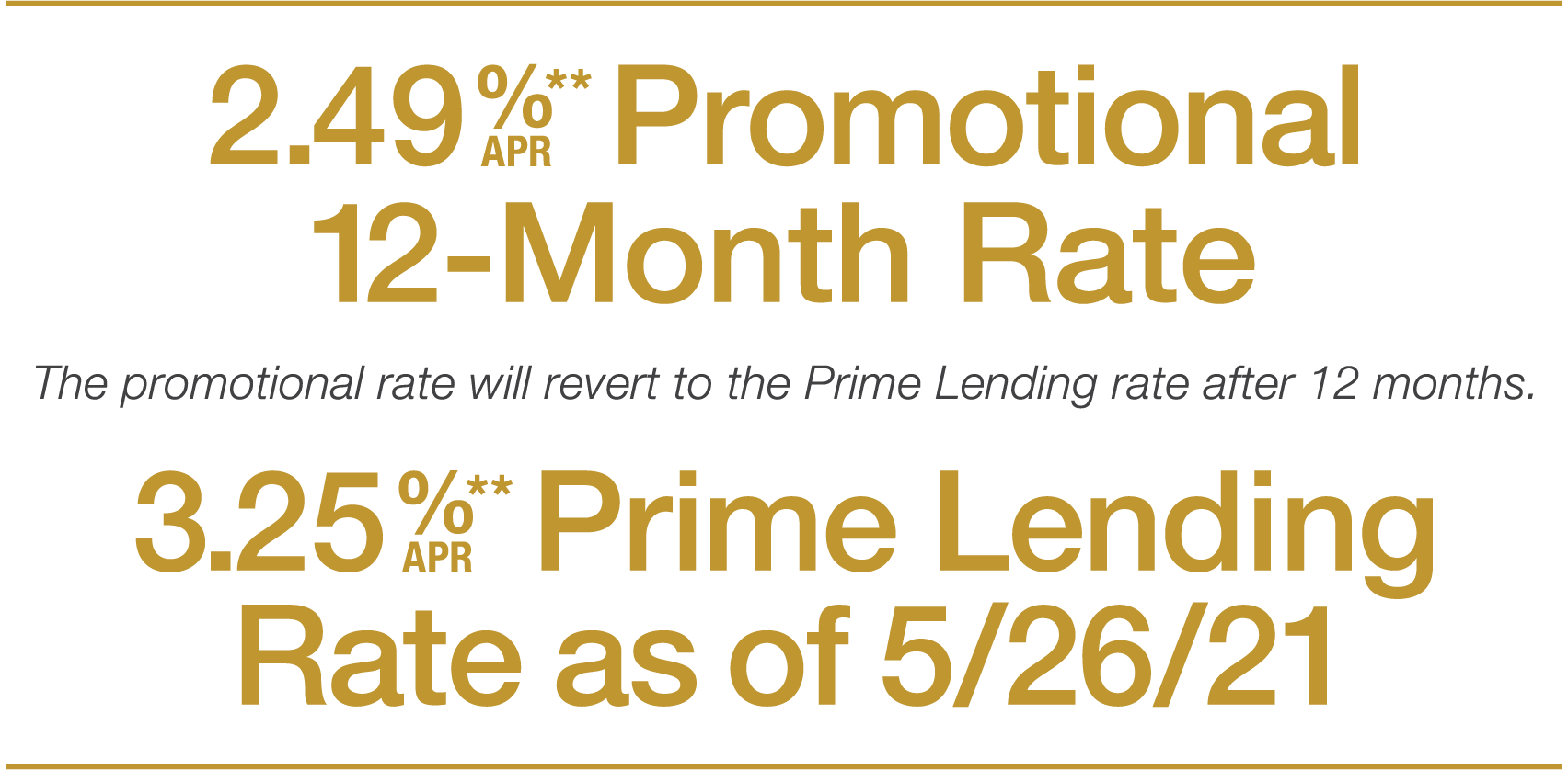 First Merchants Promotional Lending Rates 2Q21