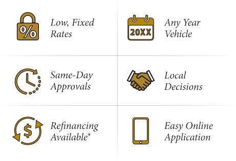 AutoLoan2Q18Icons_Graph-new