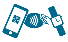 Illustration of using iPhone or Apple Watch to set First Merchants card in your digital wallet